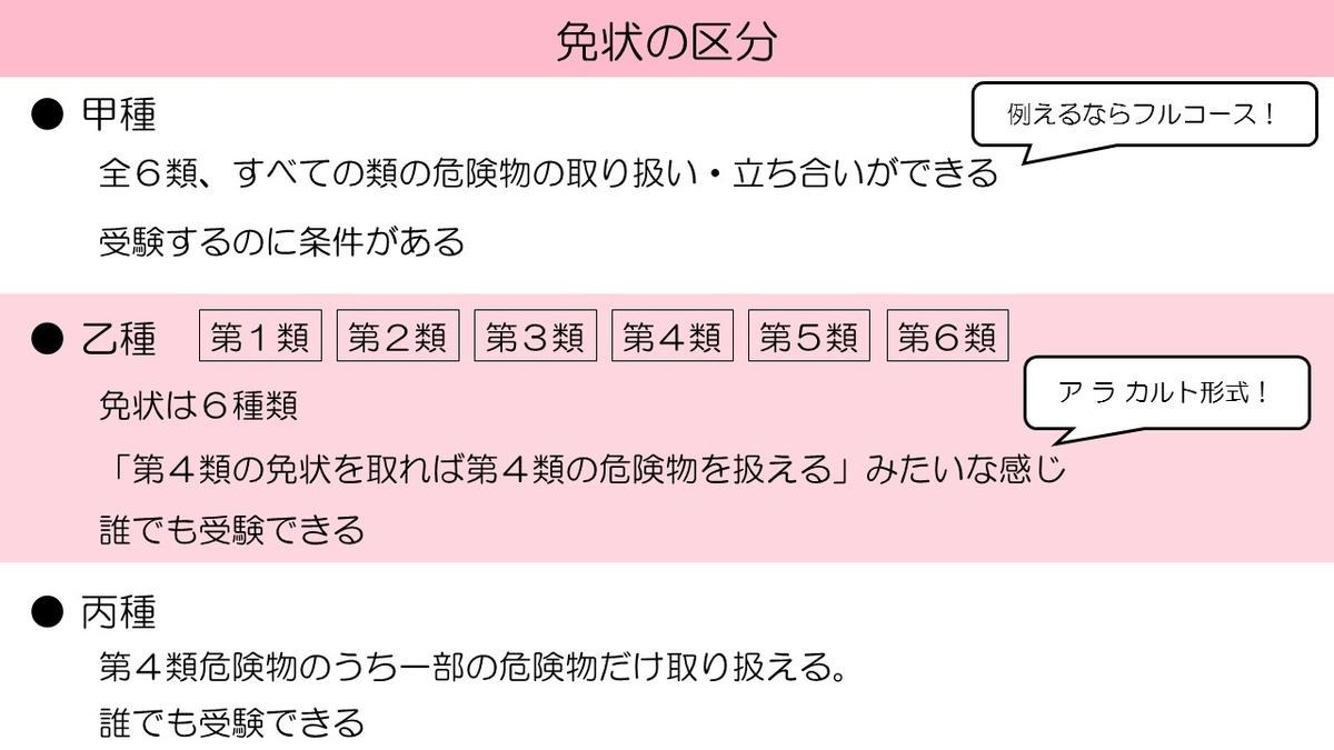 f:id:mi-Rei:20200624221518j:plain
