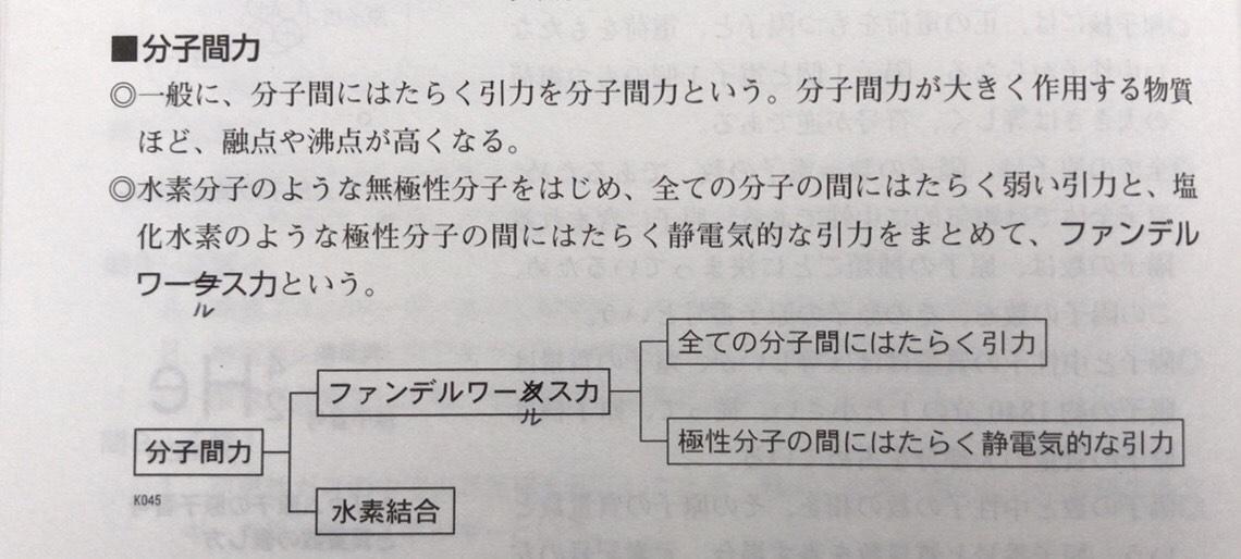 f:id:mi-Rei:20200624222623j:plain