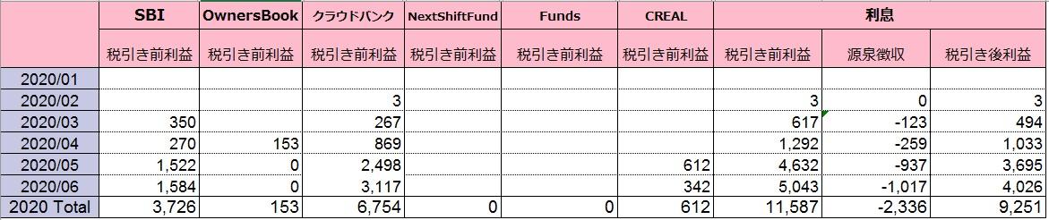 f:id:mi-Rei:20200704190933j:plain
