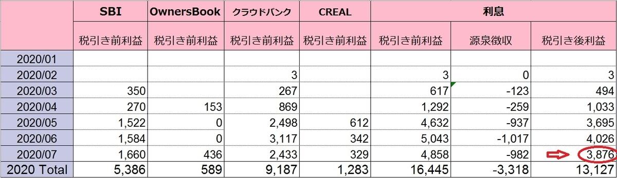f:id:mi-Rei:20200808233412j:plain