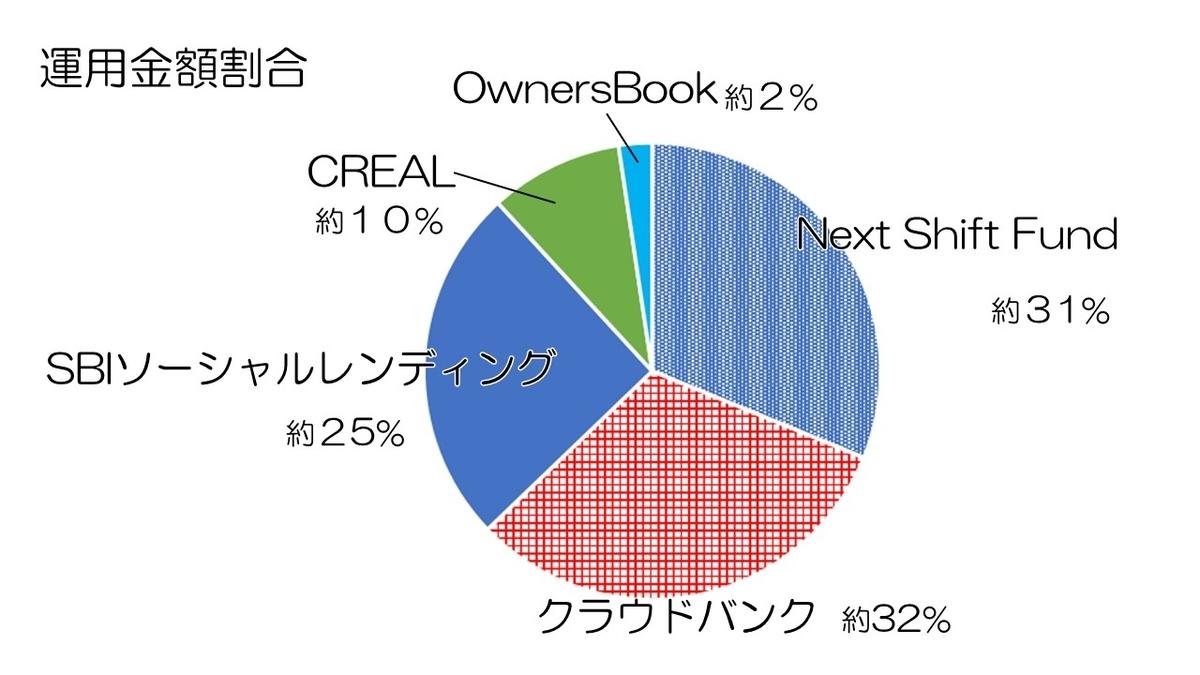 f:id:mi-Rei:20200808233516j:plain