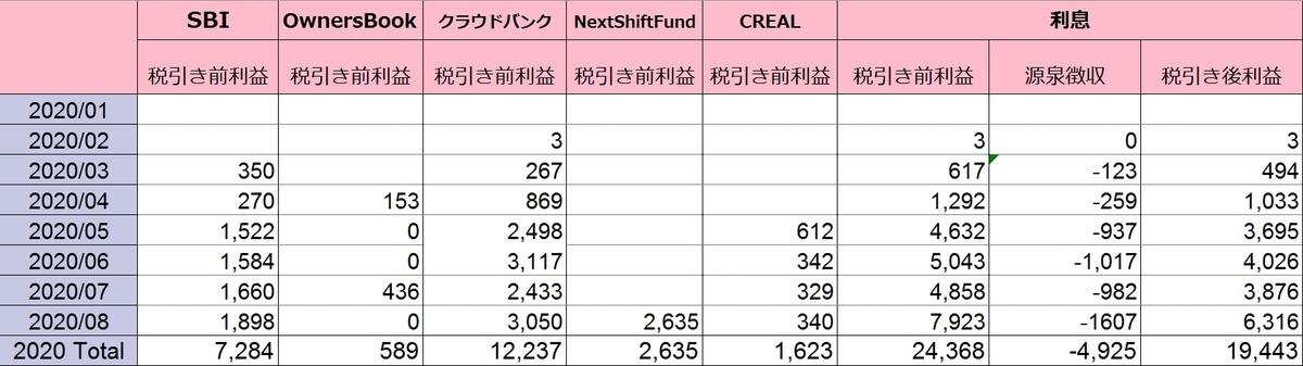 f:id:mi-Rei:20200906140326j:plain