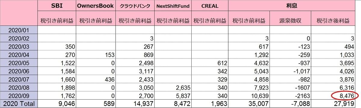 f:id:mi-Rei:20201004214851j:plain