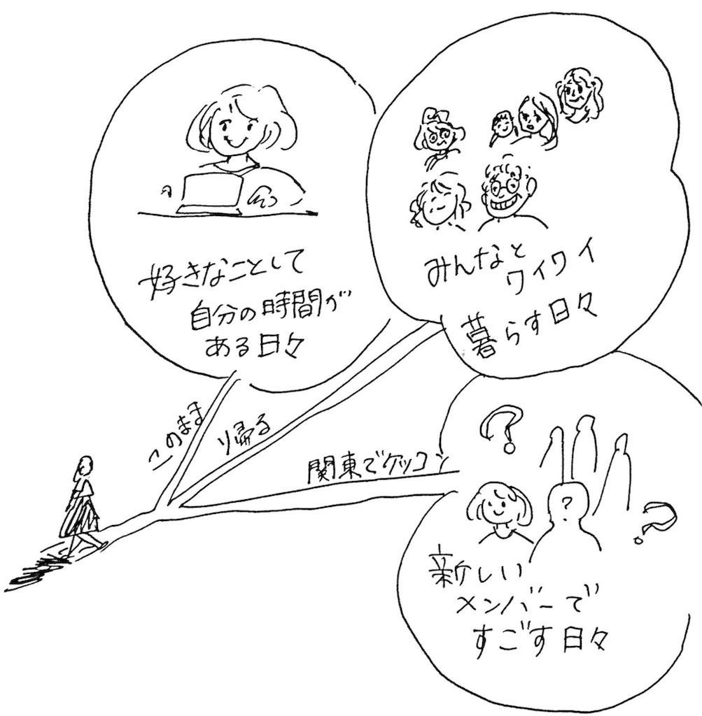 f:id:mi-anna:20170821212040j:image