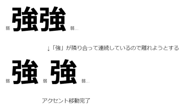 「Japanese people」のアクセント位置はどこ?今さら聞けない「アクセント移動」とは?