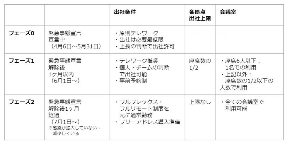 f:id:mi-sasaki:20200609062959p:plain