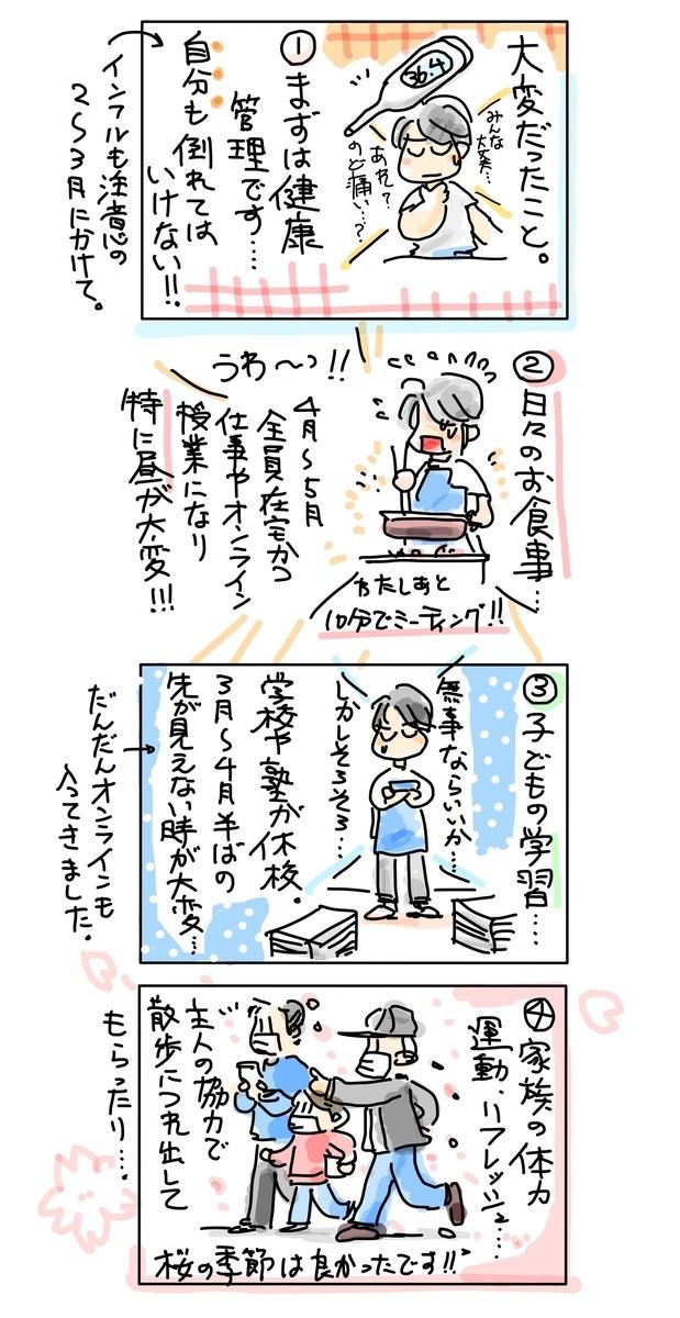f:id:mi-sasaki:20200612101247j:plain