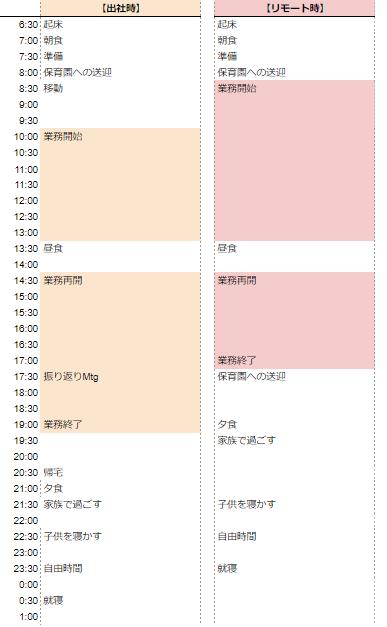f:id:mi-sasaki:20200709101428p:plain