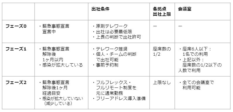 f:id:mi-sasaki:20200720130014p:plain