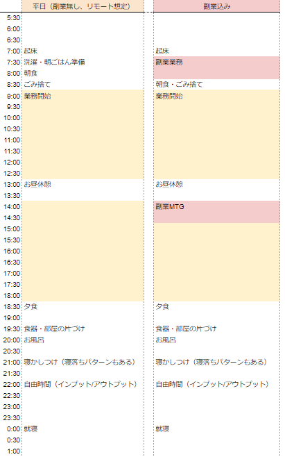 f:id:mi-sasaki:20200820125428p:plain