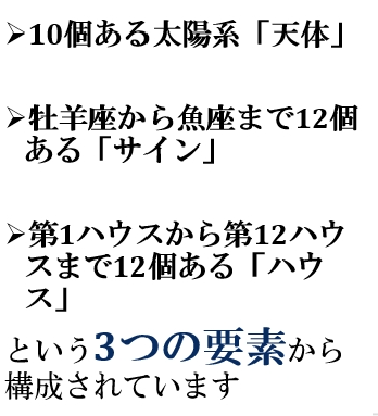 f:id:mi-suke_ookuni:20210319214534p:plain