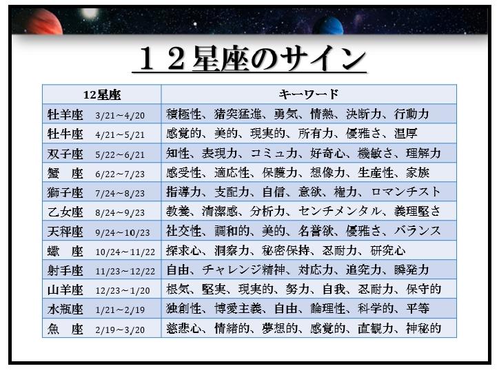 f:id:mi-suke_ookuni:20210319215849p:plain