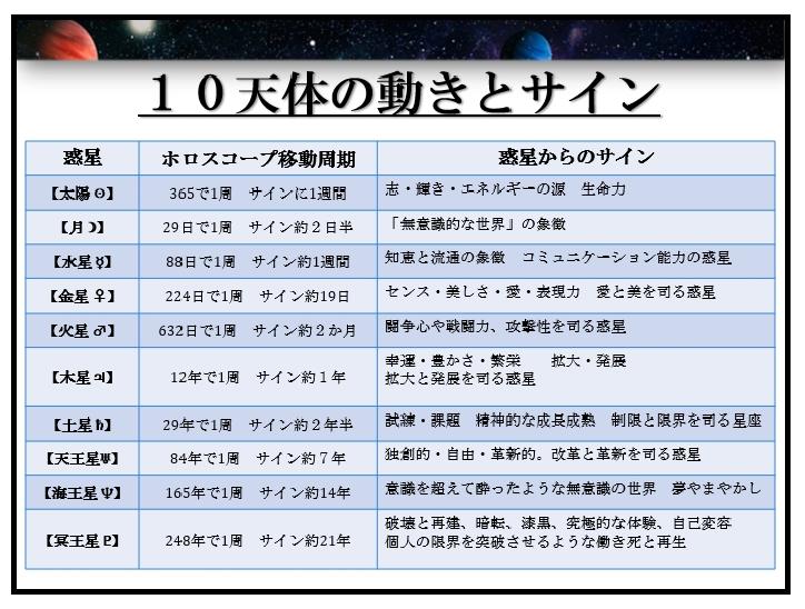 f:id:mi-suke_ookuni:20210319230456p:plain