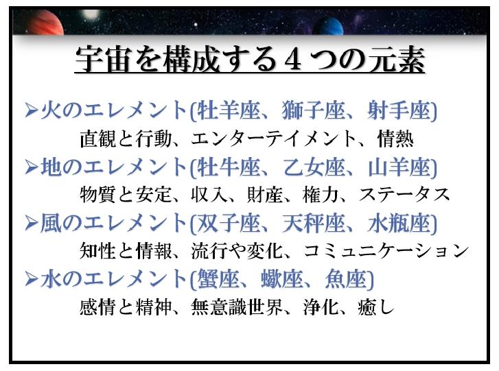 f:id:mi-suke_ookuni:20210319230906p:plain
