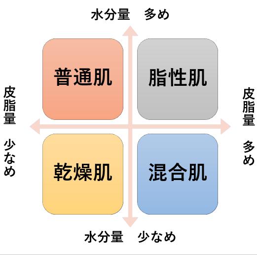 f:id:mi-suke_ookuni:20210321161924p:plain