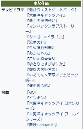 f:id:mi-suke_ookuni:20210505130457p:plain