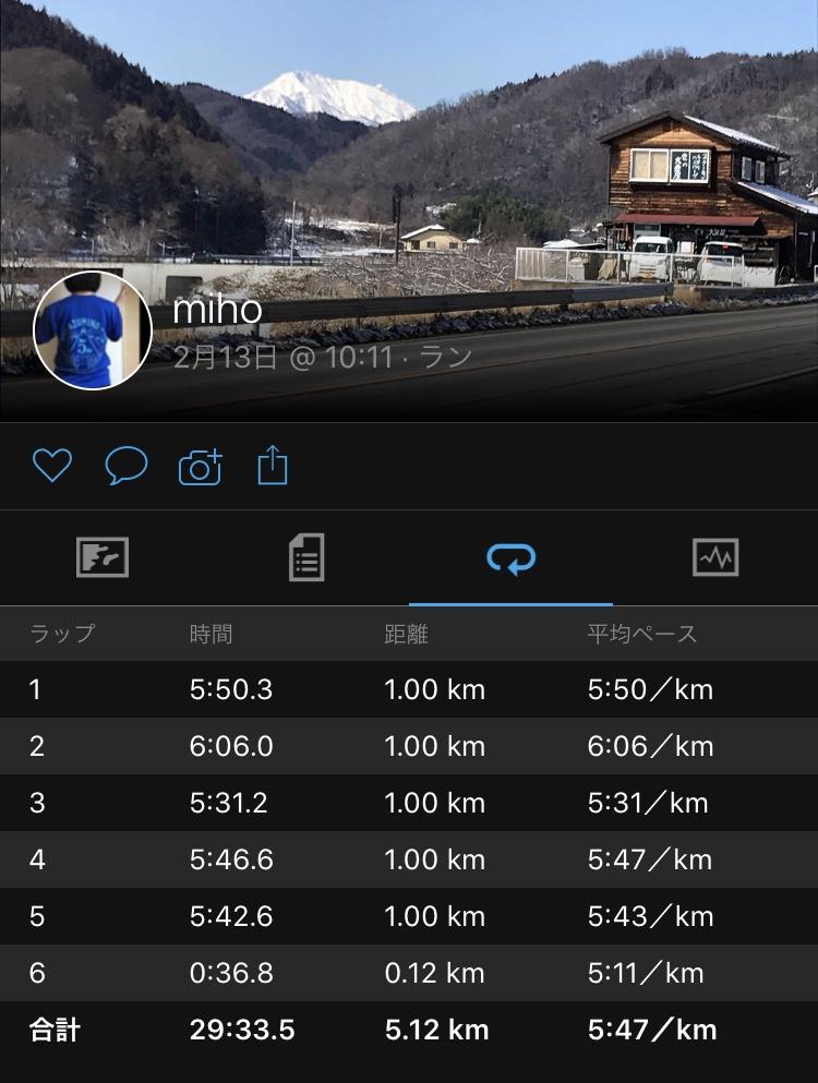 f:id:mi-taro1211:20200213214410j:plain