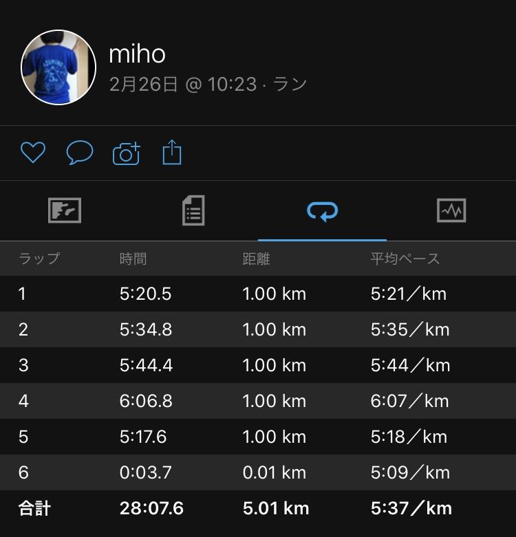 f:id:mi-taro1211:20200226145312j:plain
