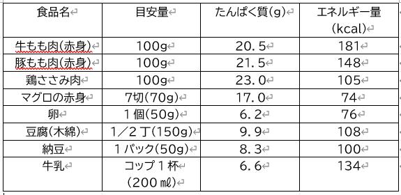 f:id:mi-taro1211:20200726154615p:plain