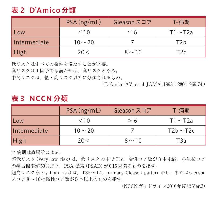 f:id:mi-wanko:20200521151548j:plain