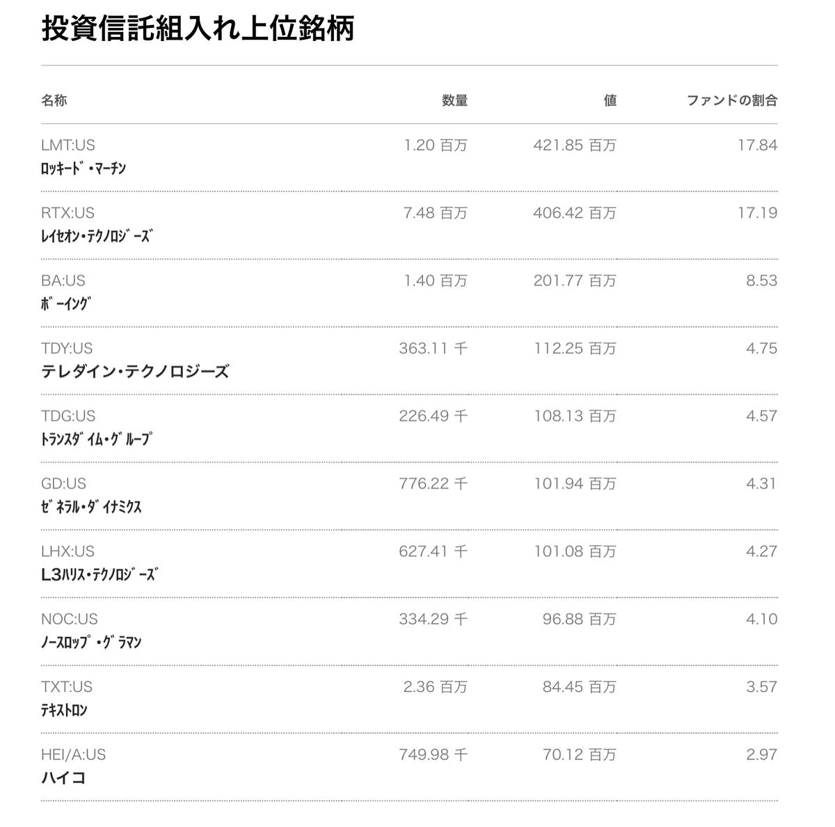 f:id:mi-wanko:20201103111125j:plain