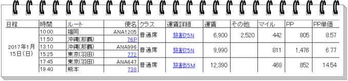 f:id:mi8ma2:20170120124432p:plain