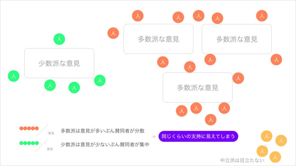 f:id:mi_ki_ri:20170309232818p:plain