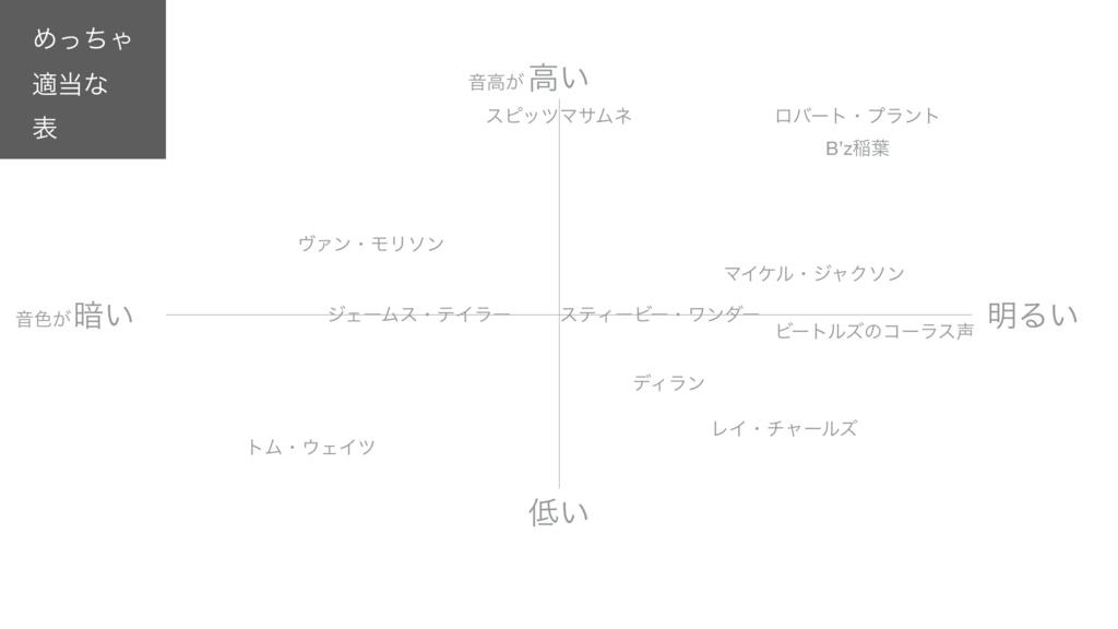 f:id:mi_ki_ri:20171016221823p:plain