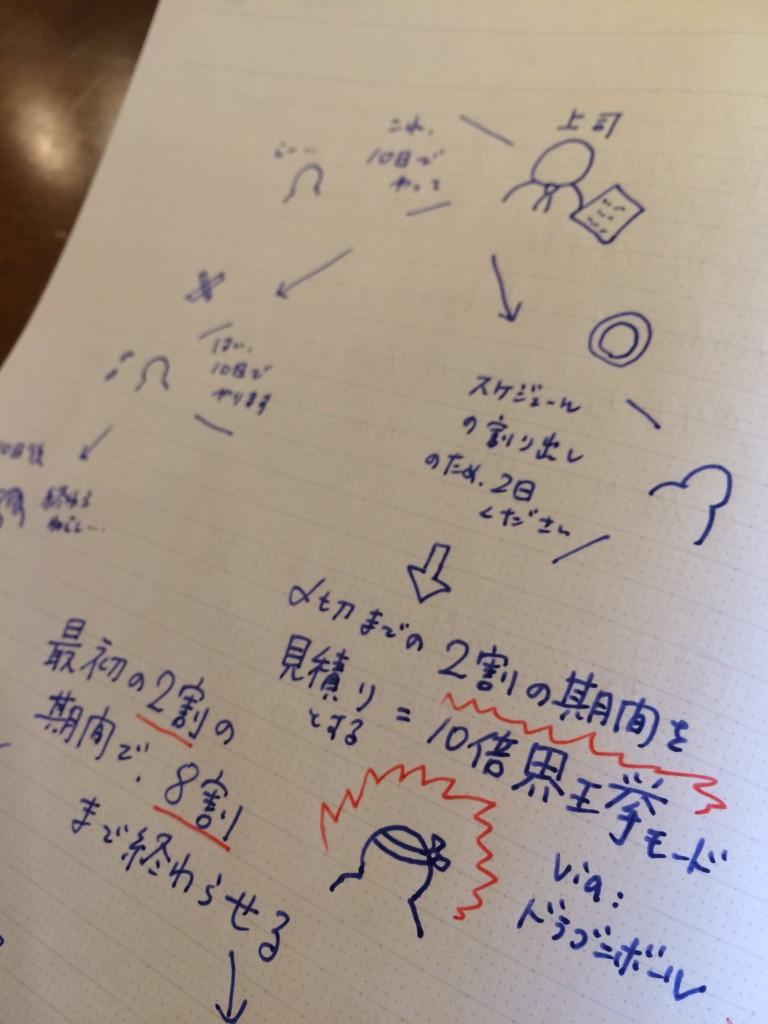 f:id:mia-nohara:20160729180156j:plain