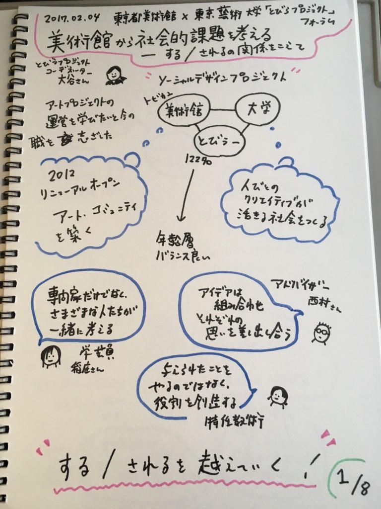 f:id:mia-nohara:20170204172021j:plain