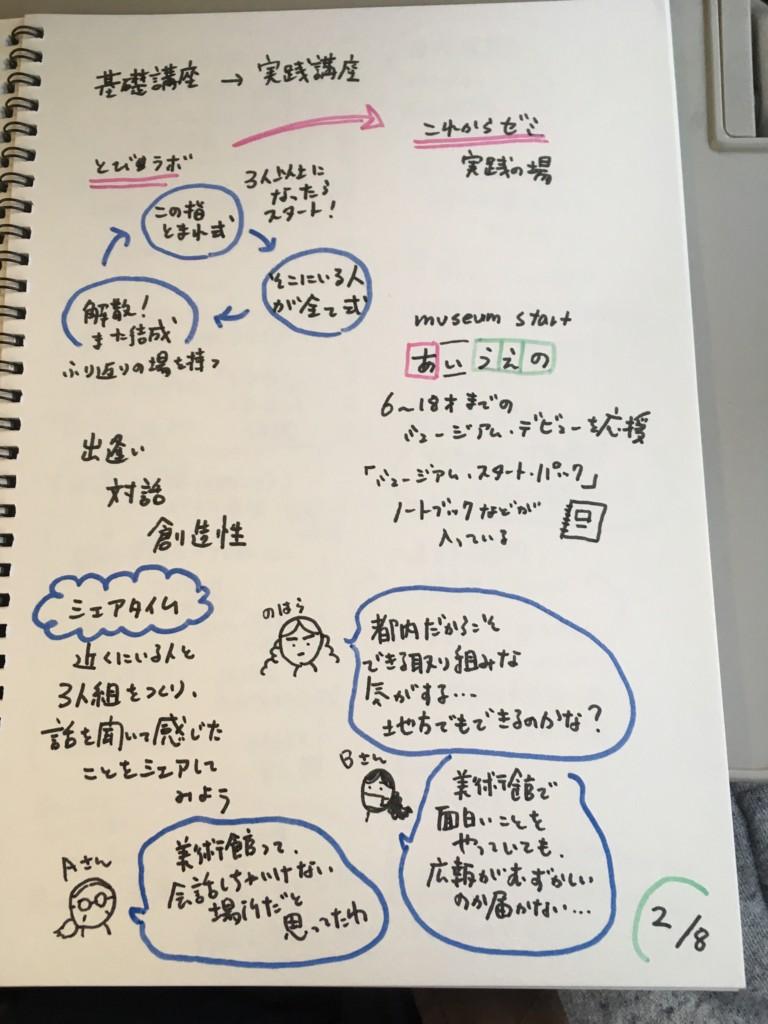 f:id:mia-nohara:20170204172221j:plain