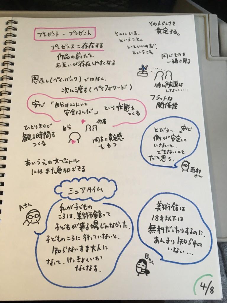 f:id:mia-nohara:20170204172635j:plain