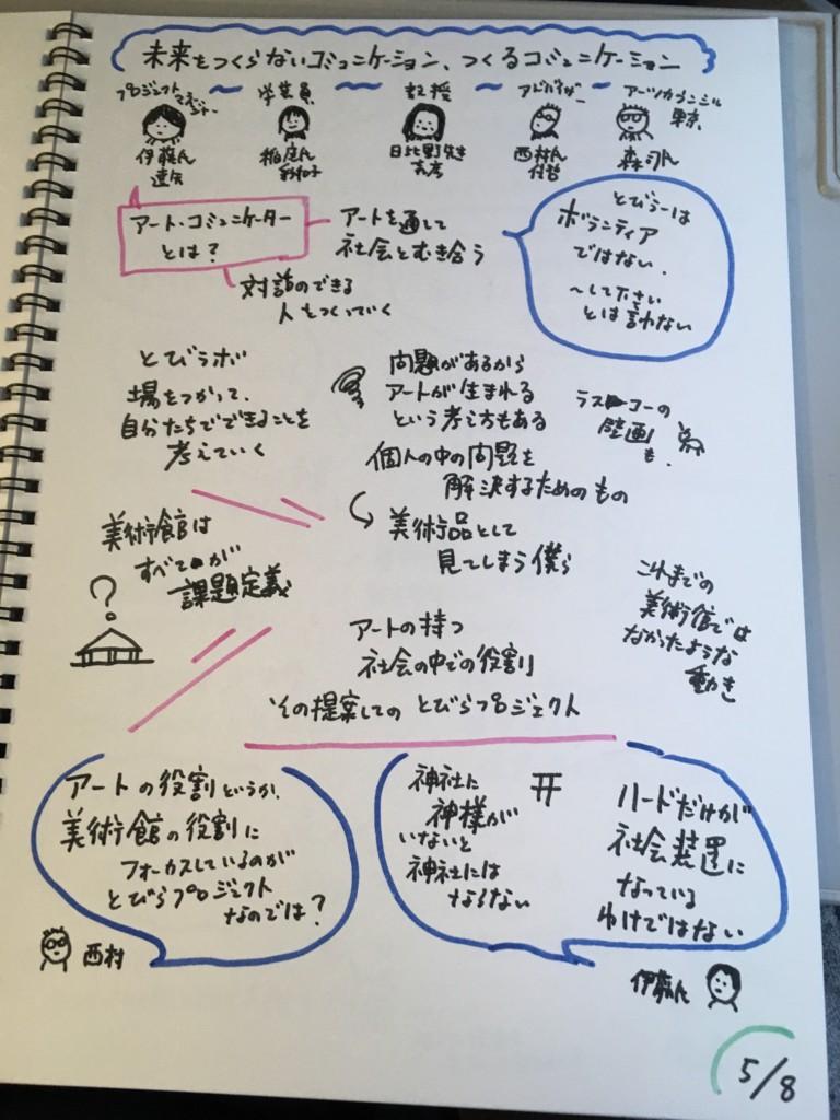 f:id:mia-nohara:20170204173006j:plain