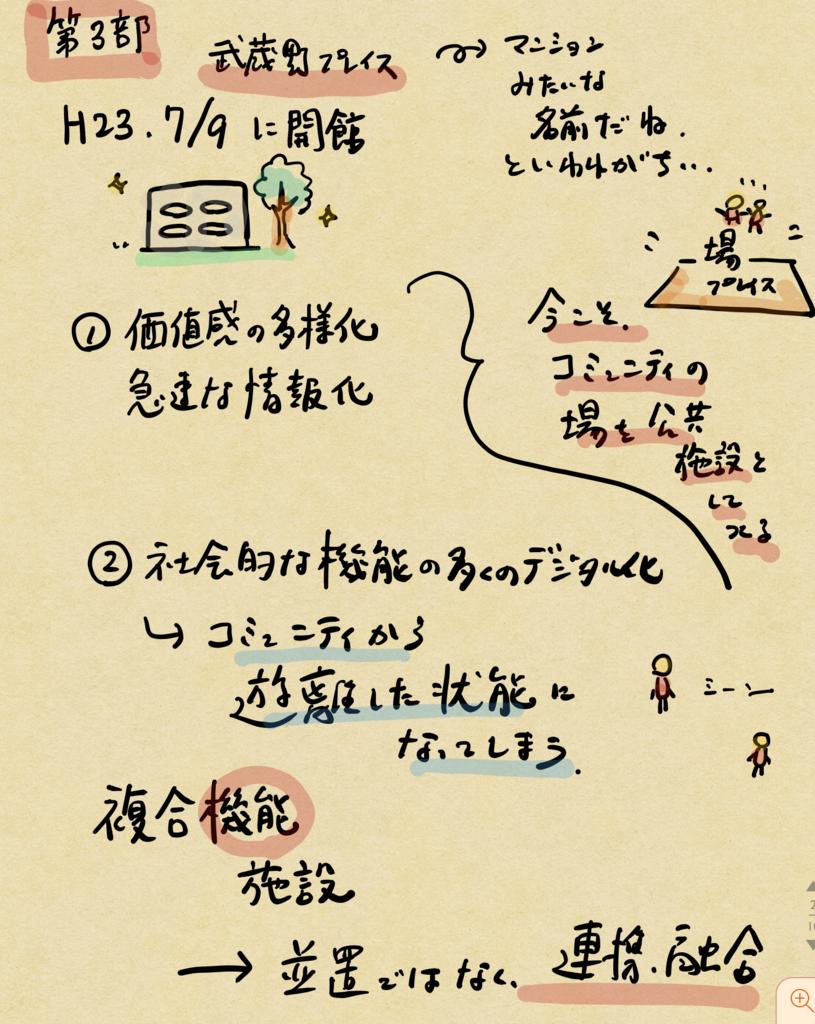 f:id:mia-nohara:20170528130534p:plain