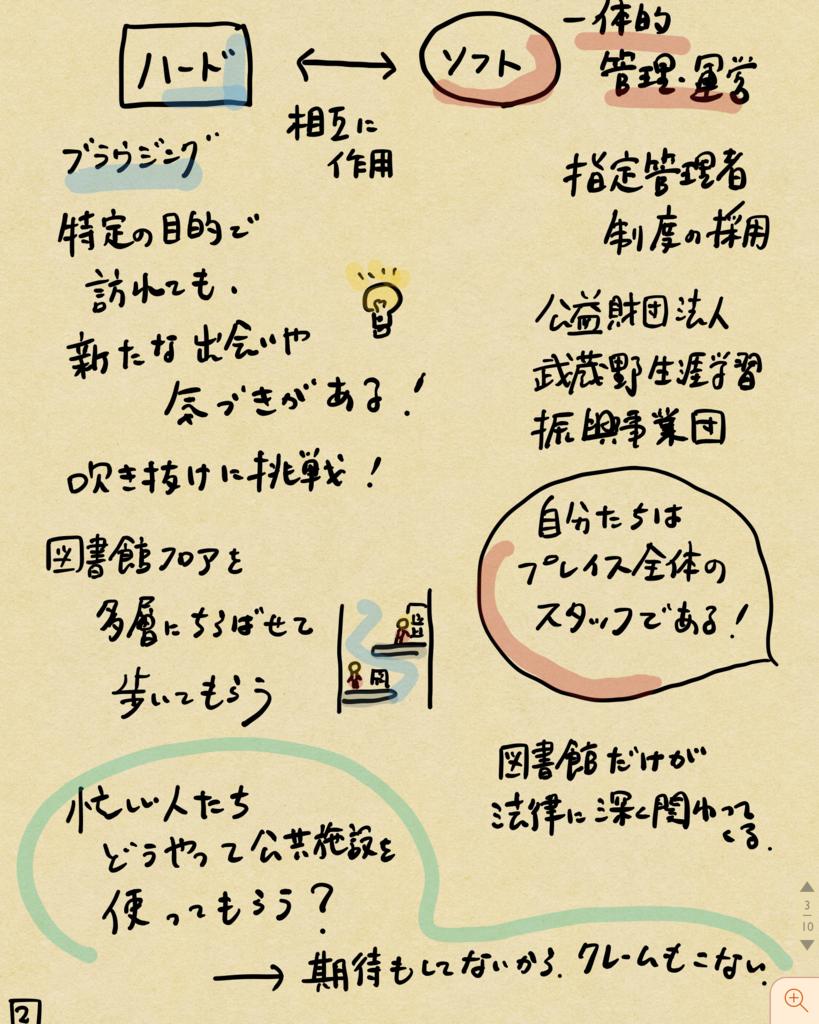 f:id:mia-nohara:20170528131527p:plain