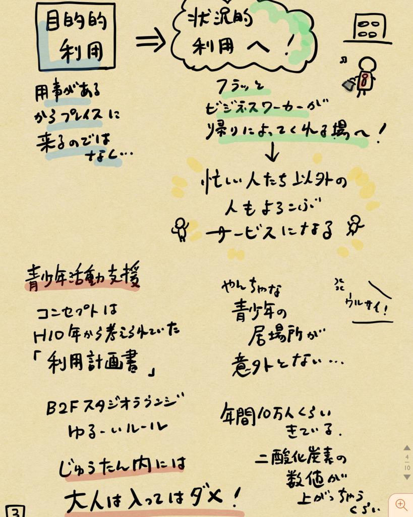 f:id:mia-nohara:20170528133217p:plain
