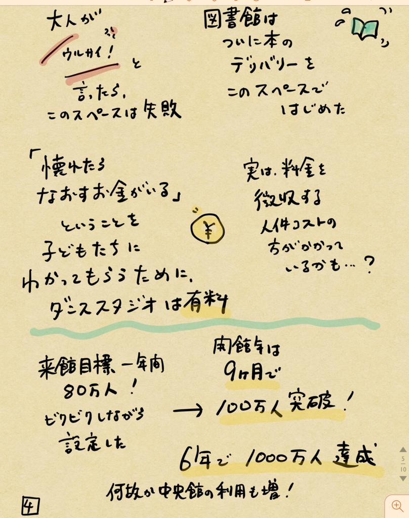 f:id:mia-nohara:20170528134236p:plain