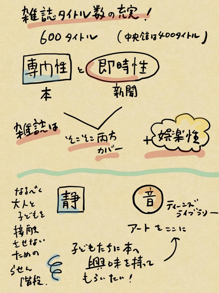 f:id:mia-nohara:20170529095831p:plain
