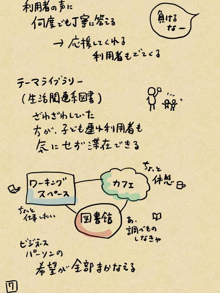 f:id:mia-nohara:20170529104332p:plain