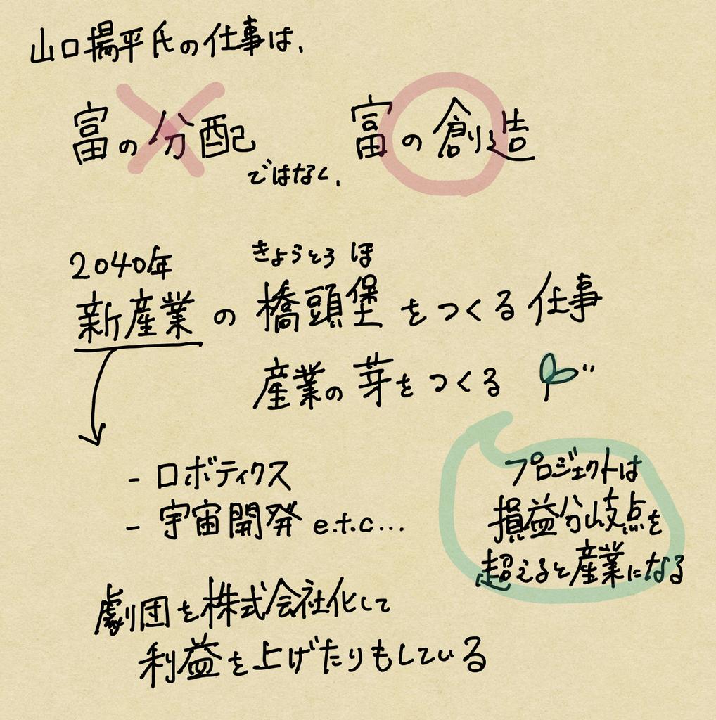 f:id:mia-nohara:20181126171416p:plain