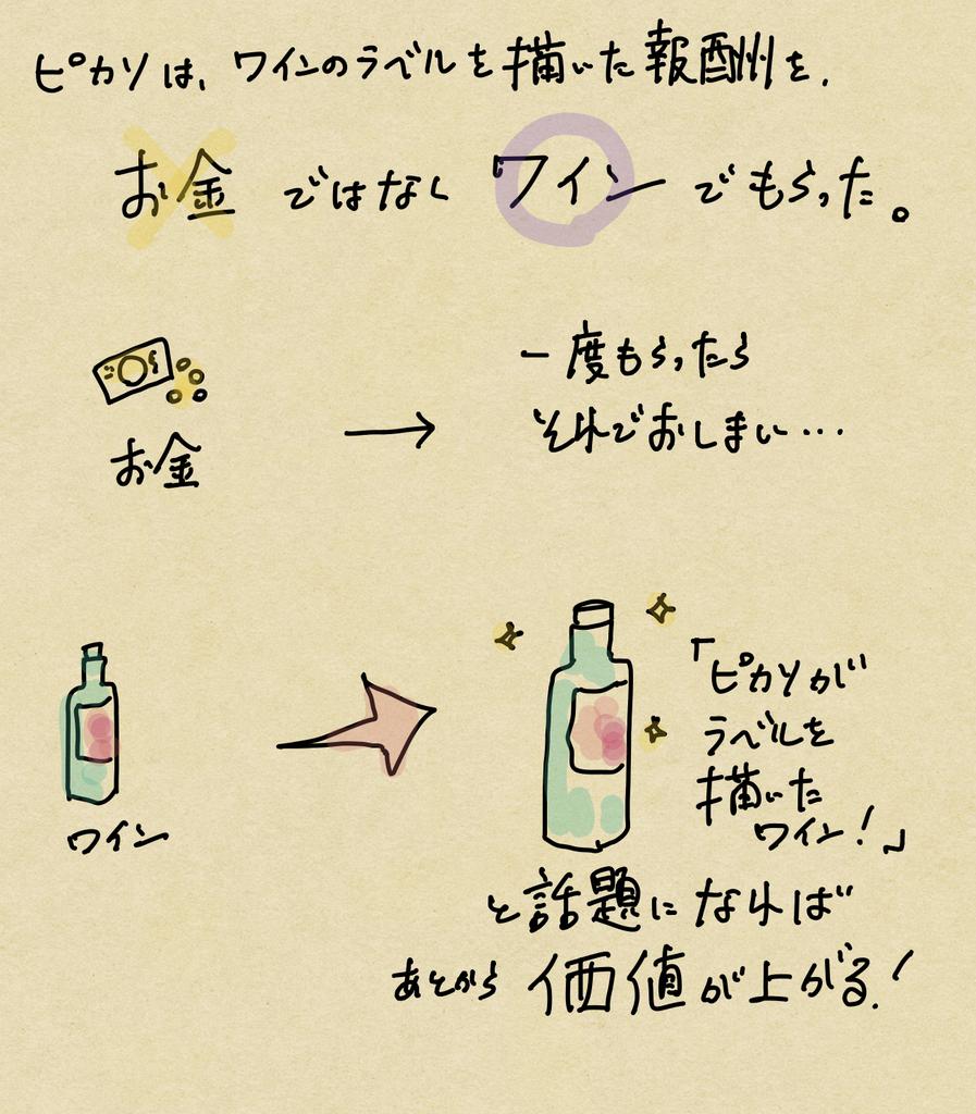 f:id:mia-nohara:20181126171443p:plain