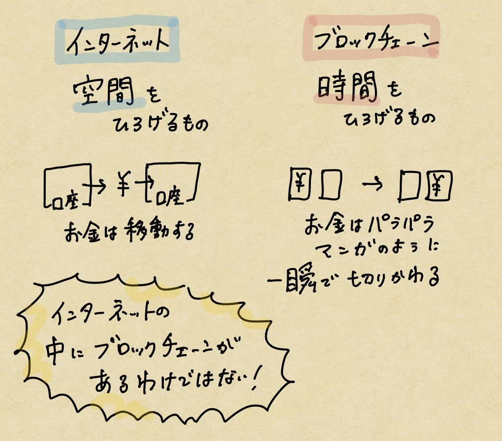 f:id:mia-nohara:20181130154237p:plain