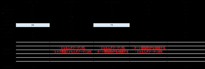 f:id:miaki322:20191012233258p:plain