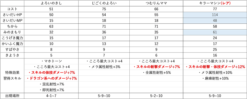 f:id:miaki322:20191012233303p:plain