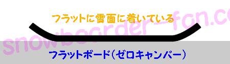 f:id:miakichi129:20160904191336j:plain