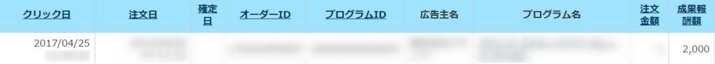 f:id:miakichi129:20170502013106j:plain