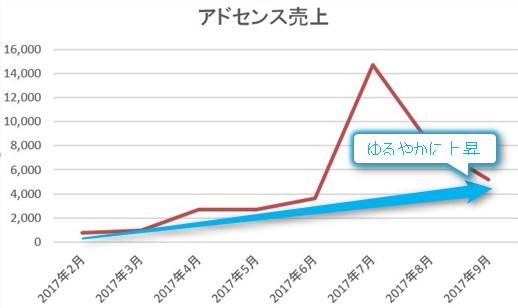 f:id:miakichi129:20171008160348j:plain