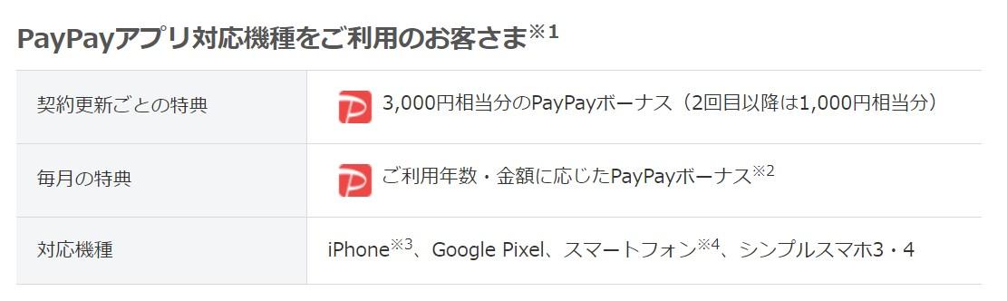 paypay ソフトバンクユーザー還元