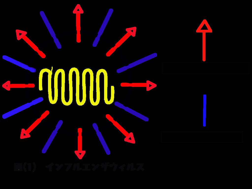 f:id:mibetoru:20190110003155p:plain