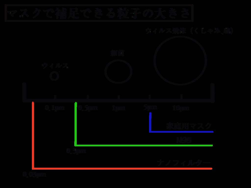 f:id:mibetoru:20190111120418p:plain